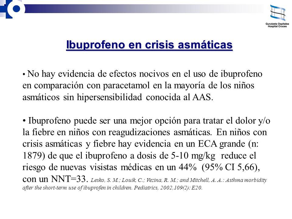No hay evidencia de efectos nocivos en el uso de ibuprofeno en comparación con paracetamol en la mayoría de los niños asmáticos sin hipersensibilidad
