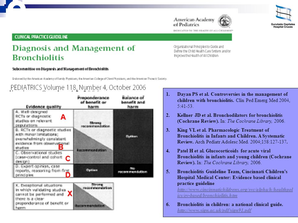 1: en > 3 meses, AP/AF atopia, uso previo 2: en < 3 meses 3:tratamiento broncodilatador solo si respuesta + 4:utilizar heliox si medicación nebulizada Score Bronquiolitis, tras aspiración de secreciones Ingreso Salbutamol inh (5 puff) Medidas generales ± B2 inhalado Observación 4: Leve 5-6: Moderada - Salbutamol inh / neb 3 - Adrenalina neb 3 - O2 si satO2< 91% 4 >6: Severa Adrenalina neb (3 mg) 21 Alta no mejoría mejoría Adrenalina neb (3 mg) O2 si < satO2 < 91% 4 no mejoría El ingreso en planta se planteará: edad < 6 semanas RNPT < 35 sem cardiopatía, broncopatía crónica, inmonodeficiencia episodio de apnea referida por los padres no respuesta óptima al tratamiento.