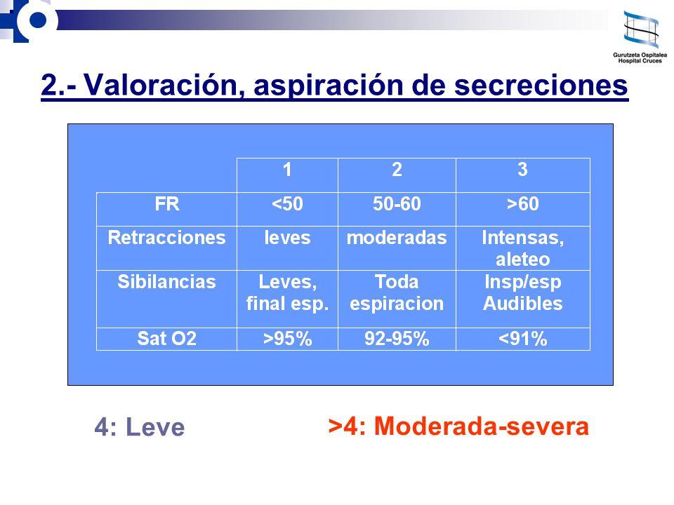 2.- Valoración, aspiración de secreciones 4: Leve >4: Moderada-severa