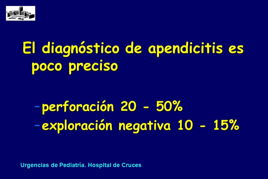 El diagnóstico de apendicitis es poco preciso –perforación 20 - 50% –exploración negativa 10 - 15% Urgencias de Pediatría. Hospital de Cruces