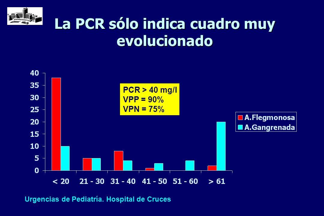 La PCR sólo indica cuadro muy evolucionado PCR > 40 mg/l VPP = 90% VPN = 75% Urgencias de Pediatría. Hospital de Cruces