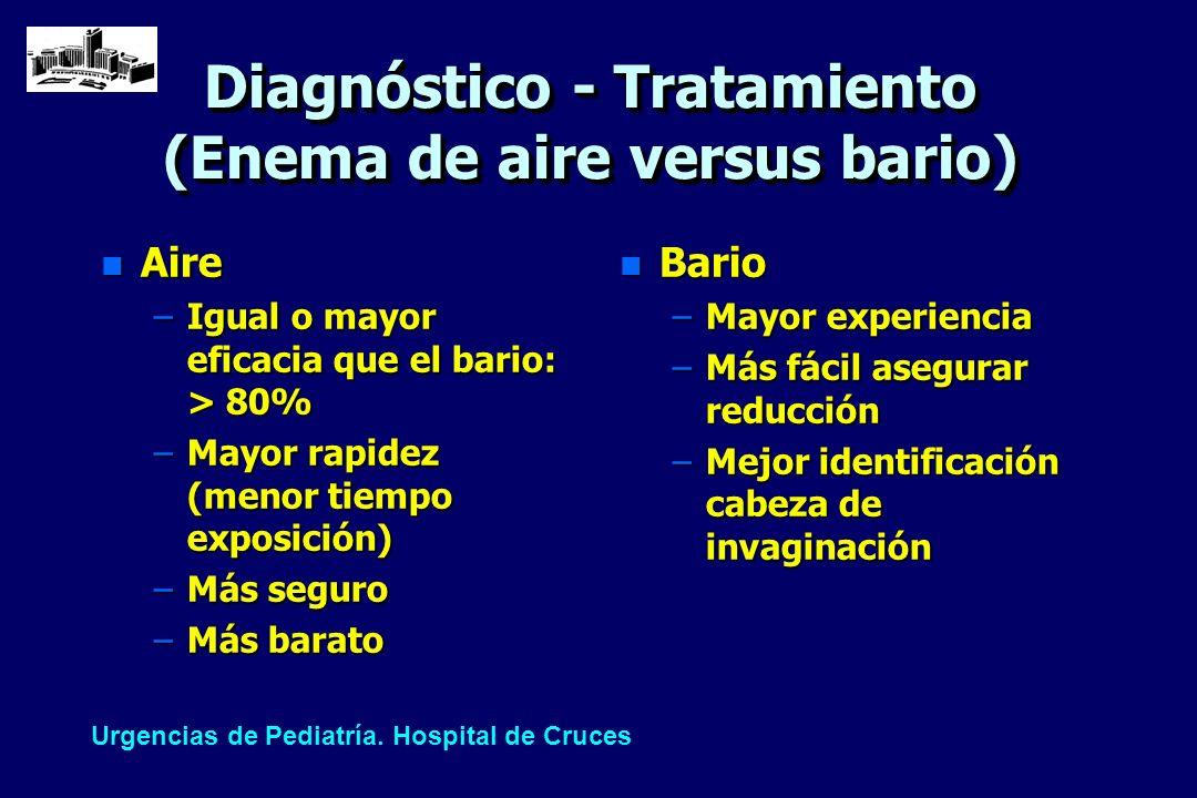 Diagnóstico - Tratamiento (Enema de aire versus bario) n Aire –Igual o mayor eficacia que el bario: > 80% –Mayor rapidez (menor tiempo exposición) –Má