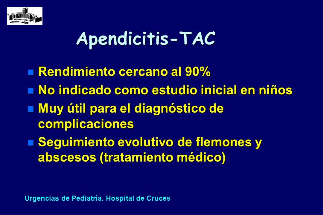 Apendicitis-TAC n Rendimiento cercano al 90% n No indicado como estudio inicial en niños n Muy útil para el diagnóstico de complicaciones n Seguimient