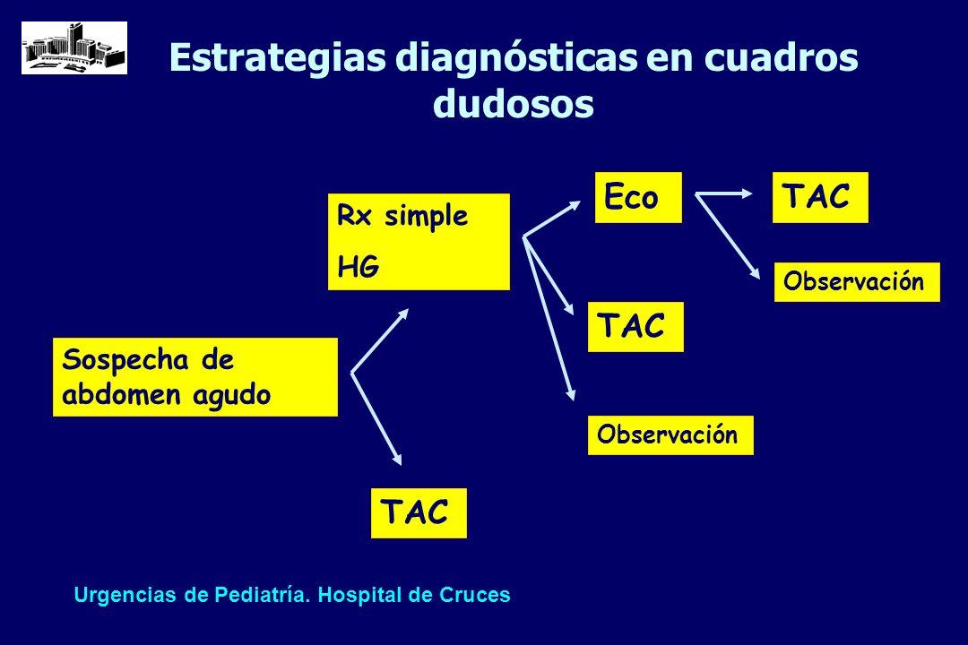 Estrategias diagnósticas en cuadros dudosos Sospecha de abdomen agudo Rx simple HG TAC Eco TAC Observación Urgencias de Pediatría. Hospital de Cruces