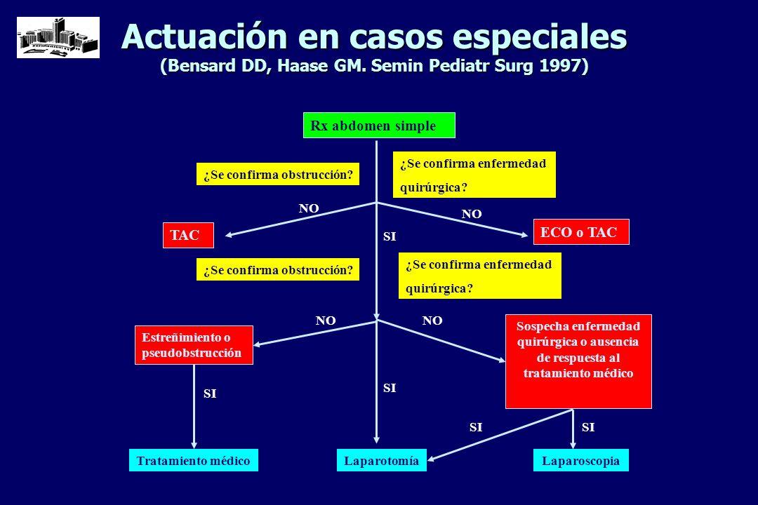 Rx abdomen simple TAC ECO o TAC ¿Se confirma obstrucción? ¿Se confirma enfermedad quirúrgica? ¿Se confirma obstrucción? ¿Se confirma enfermedad quirúr