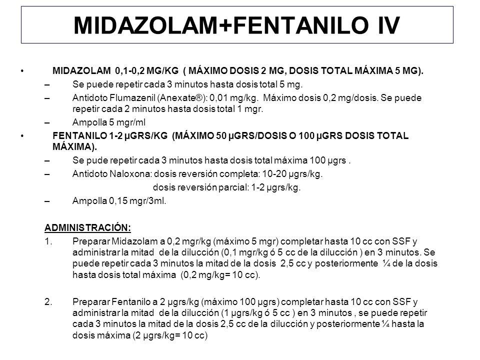 MIDAZOLAM+FENTANILO IV MIDAZOLAM 0,1-0,2 MG/KG ( MÁXIMO DOSIS 2 MG, DOSIS TOTAL MÁXIMA 5 MG). –Se puede repetir cada 3 minutos hasta dosis total 5 mg.