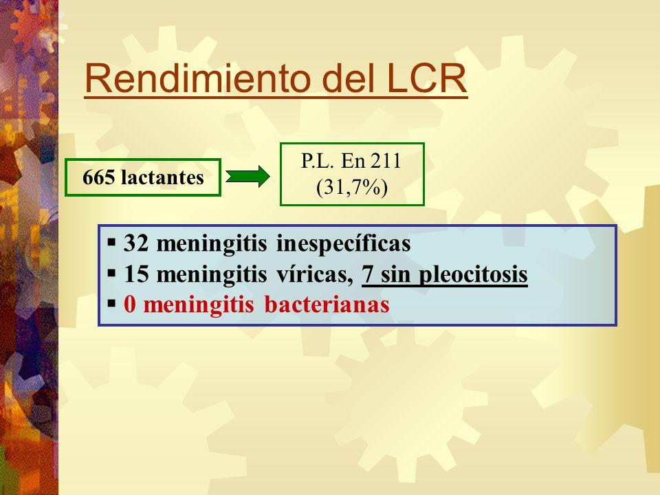 Rendimiento del LCR 665 lactantes P.L. En 211 (31,7%) 32 meningitis inespecíficas 15 meningitis víricas, 7 sin pleocitosis 0 meningitis bacterianas