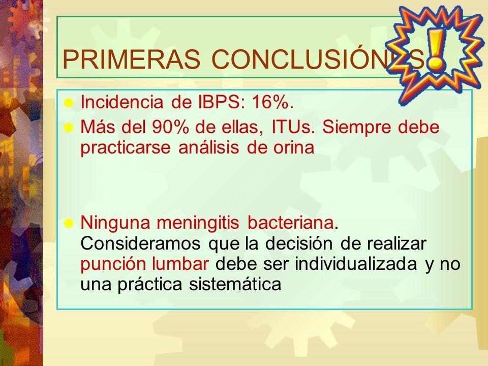 PRIMERAS CONCLUSIÓNES Incidencia de IBPS: 16%. Más del 90% de ellas, ITUs. Siempre debe practicarse análisis de orina Ninguna meningitis bacteriana. C