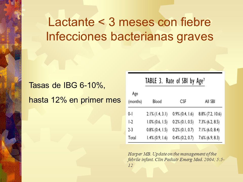 Lactante < 3 meses con fiebre Infecciones bacterianas graves Harper MB. Update on the management of the febrile infant. Clin Pediatr Emerg Med. 2004;