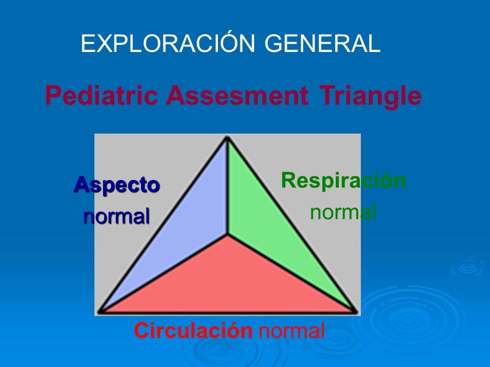 Pediatric Assesment Triangle Circulación normal Aspectonormal Respiración normal EXPLORACIÓN GENERAL