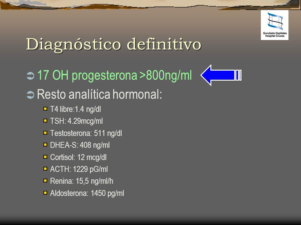 Diagnóstico definitivo 17 OH progesterona >800ng/ml Resto analítica hormonal: T4 libre:1.4 ng/dl TSH: 4.29mcg/ml Testosterona: 511 ng/dl DHEA-S: 408 n