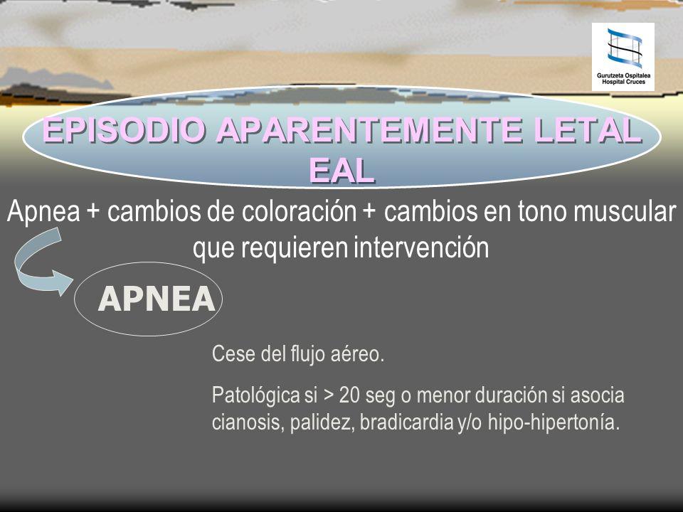 EPISODIO APARENTEMENTE LETAL EAL Apnea + cambios de coloración + cambios en tono muscular que requieren intervención APNEA Cese del flujo aéreo. Patol