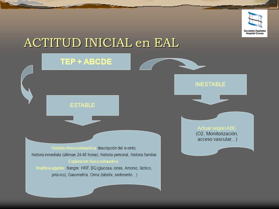 ACTITUD INICIAL en EAL TEP + ABCDE INESTABLE Actuar según ABC (O2, Monitorización, acceso vascular,...) ESTABLE Historia clínica exhaustiva; descripci