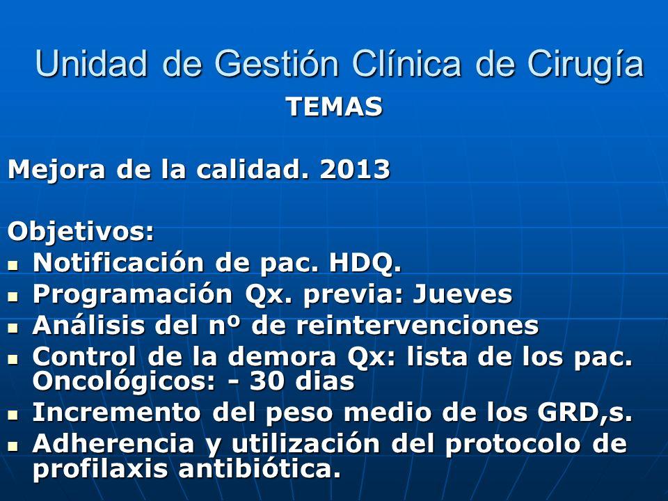 Unidad de Gestión Clínica de Cirugía Unidad de Gestión Clínica de Cirugía TEMAS Mejora de la calidad. 2013 Objetivos: Notificación de pac. HDQ. Notifi