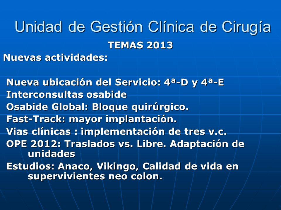 Unidad de Gestión Clínica de Cirugía Unidad de Gestión Clínica de Cirugía TEMAS 2013 Nuevas actividades: Nueva ubicación del Servicio: 4ª-D y 4ª-E Nue
