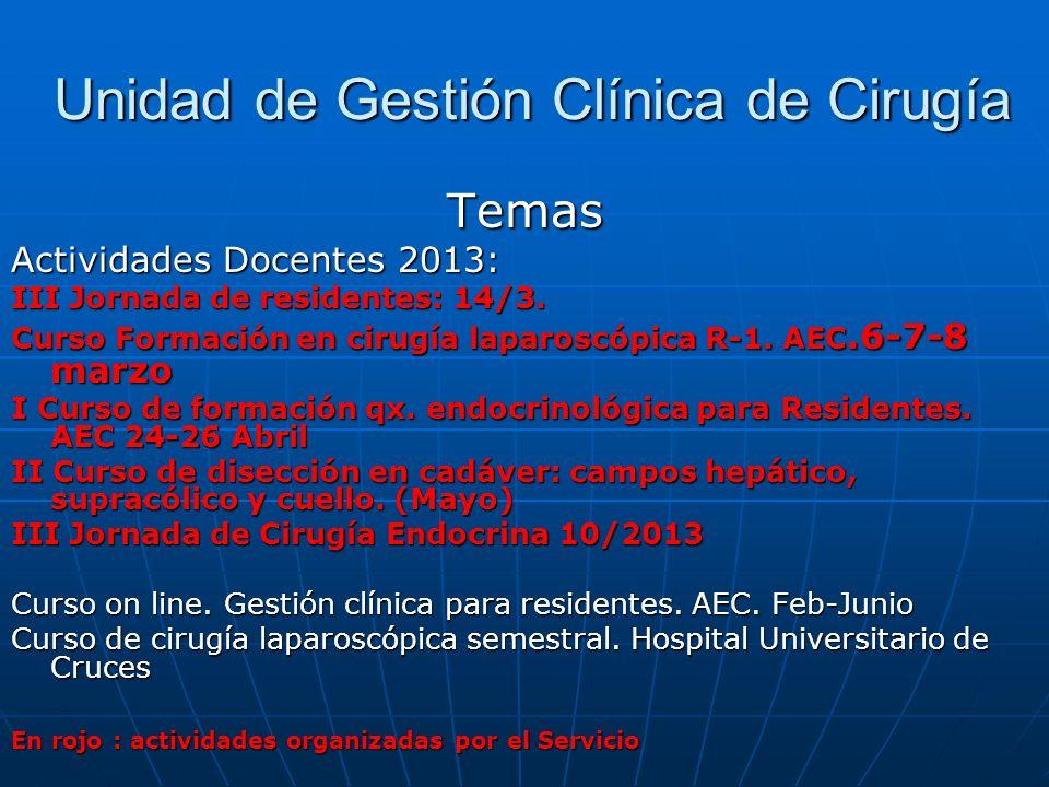 Unidad de Gestión Clínica de Cirugía Unidad de Gestión Clínica de Cirugía Temas Actividades Docentes 2013: III Jornada de residentes: 14/3. Curso Form