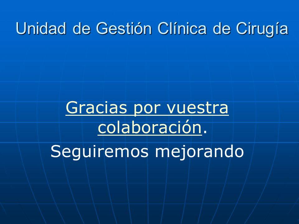 Unidad de Gestión Clínica de Cirugía Unidad de Gestión Clínica de Cirugía Gracias por vuestra colaboraciónGracias por vuestra colaboración. Seguiremos