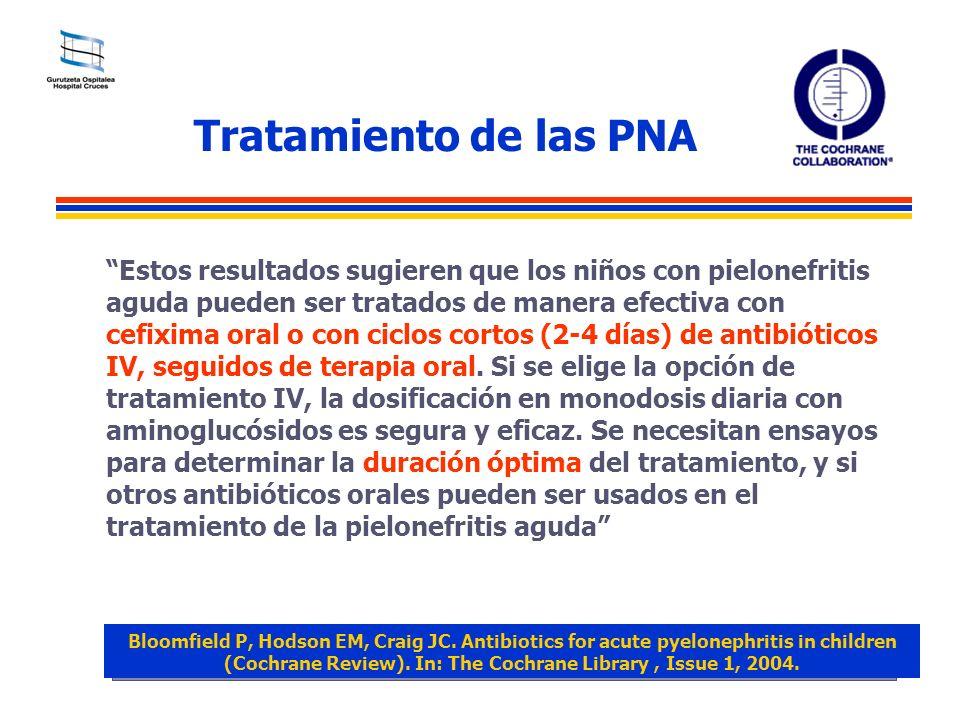 Tratamiento de las PNA Bloomfield P, Hodson EM, Craig JC. Antibiotics for acute pyelonephritis in children (Cochrane Review). In: The Cochrane Library