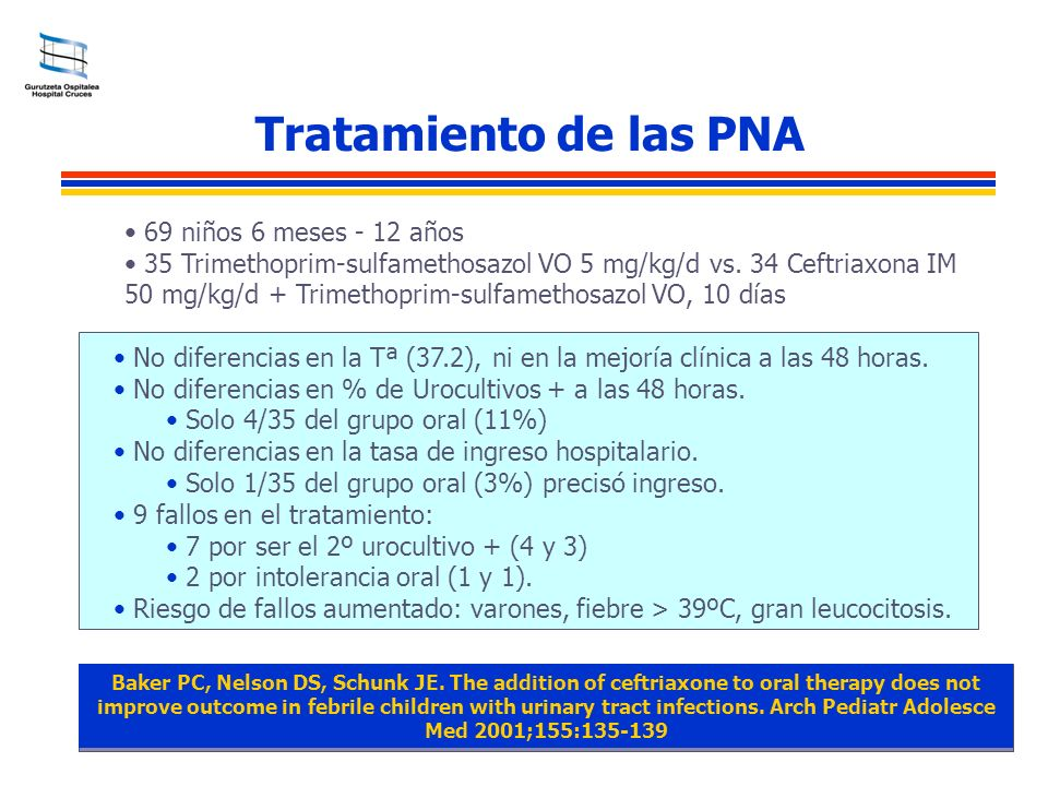 Tratamiento de las PNA Baker PC, Nelson DS, Schunk JE. The addition of ceftriaxone to oral therapy does not improve outcome in febrile children with u