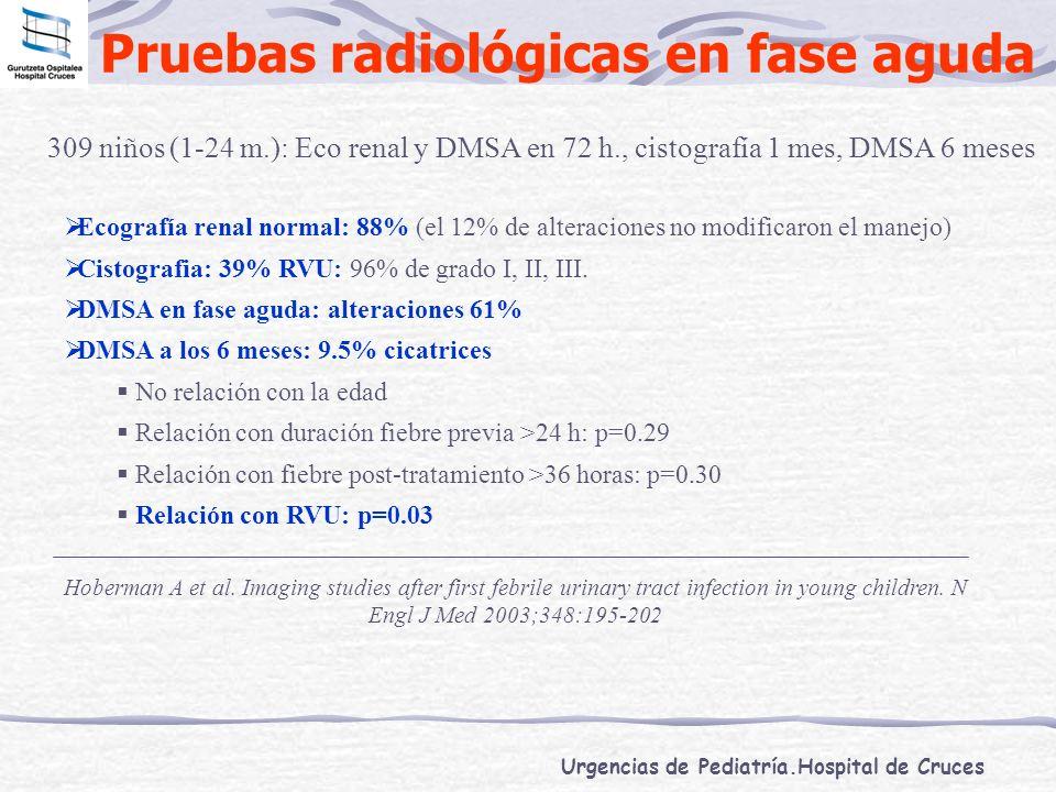 Urgencias de Pediatría.Hospital de Cruces Pruebas radiológicas en fase aguda Hoberman A et al. Imaging studies after first febrile urinary tract infec