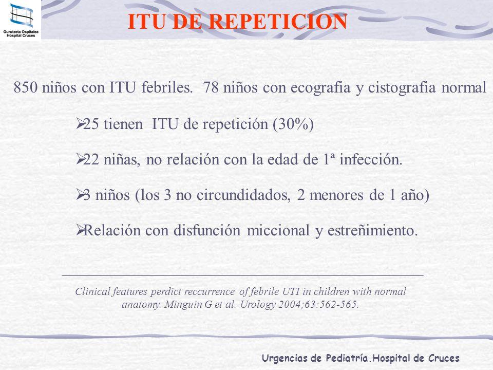 Urgencias de Pediatría.Hospital de Cruces 850 niños con ITU febriles. 78 niños con ecografia y cistografia normal 25 tienen ITU de repetición (30%) 22