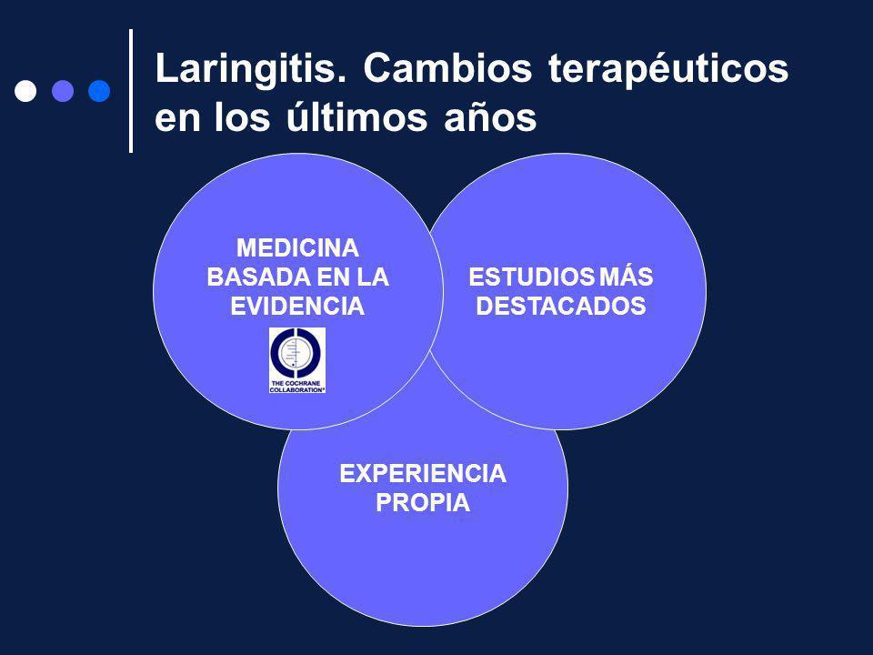 EXPERIENCIA PROPIA Laringitis. Cambios terapéuticos en los últimos años ESTUDIOS MÁS DESTACADOS MEDICINA BASADA EN LA EVIDENCIA