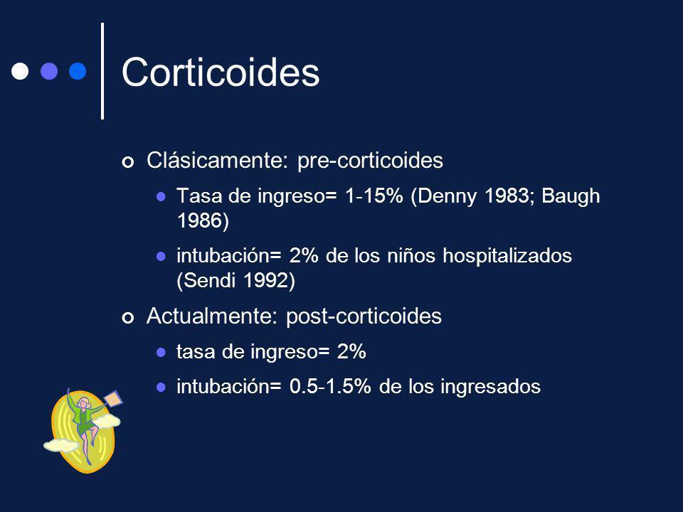 Corticoides Clásicamente: pre-corticoides Tasa de ingreso= 1-15% (Denny 1983; Baugh 1986) intubación= 2% de los niños hospitalizados (Sendi 1992) Actu