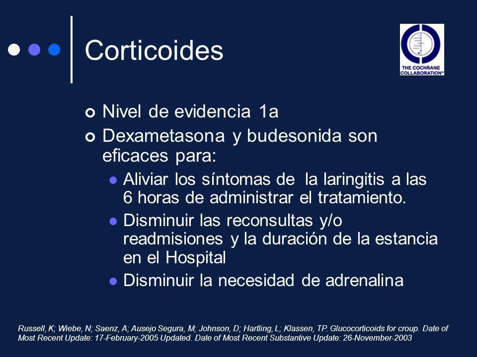 Corticoides Nivel de evidencia 1a Dexametasona y budesonida son eficaces para: Aliviar los síntomas de la laringitis a las 6 horas de administrar el t