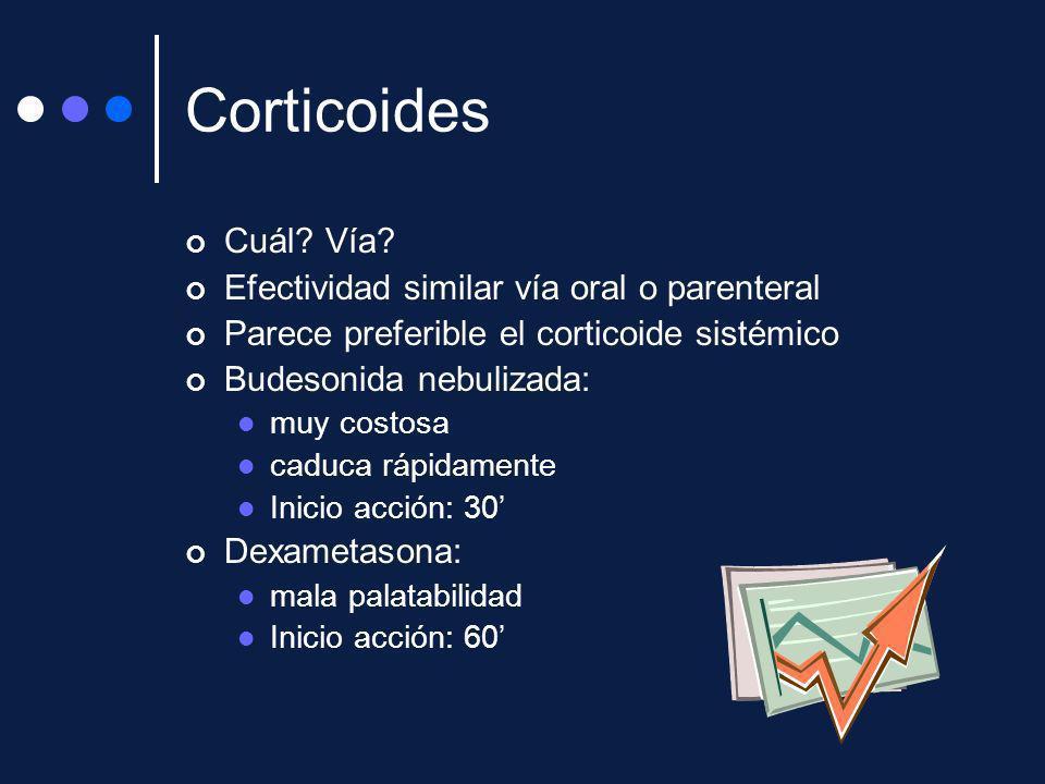 Corticoides Cuál? Vía? Efectividad similar vía oral o parenteral Parece preferible el corticoide sistémico Budesonida nebulizada: muy costosa caduca r