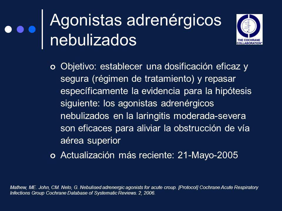Agonistas adrenérgicos nebulizados Objetivo: establecer una dosificación eficaz y segura (régimen de tratamiento) y repasar específicamente la evidenc