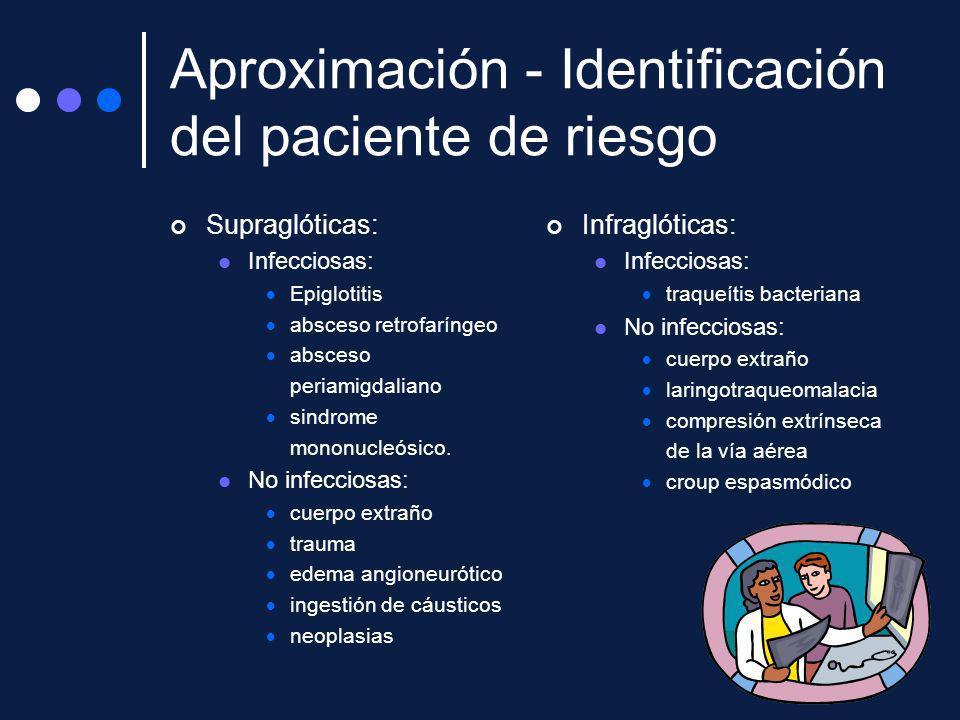 Supraglóticas: Infecciosas: Epiglotitis absceso retrofaríngeo absceso periamigdaliano sindrome mononucleósico. No infecciosas: cuerpo extraño trauma e
