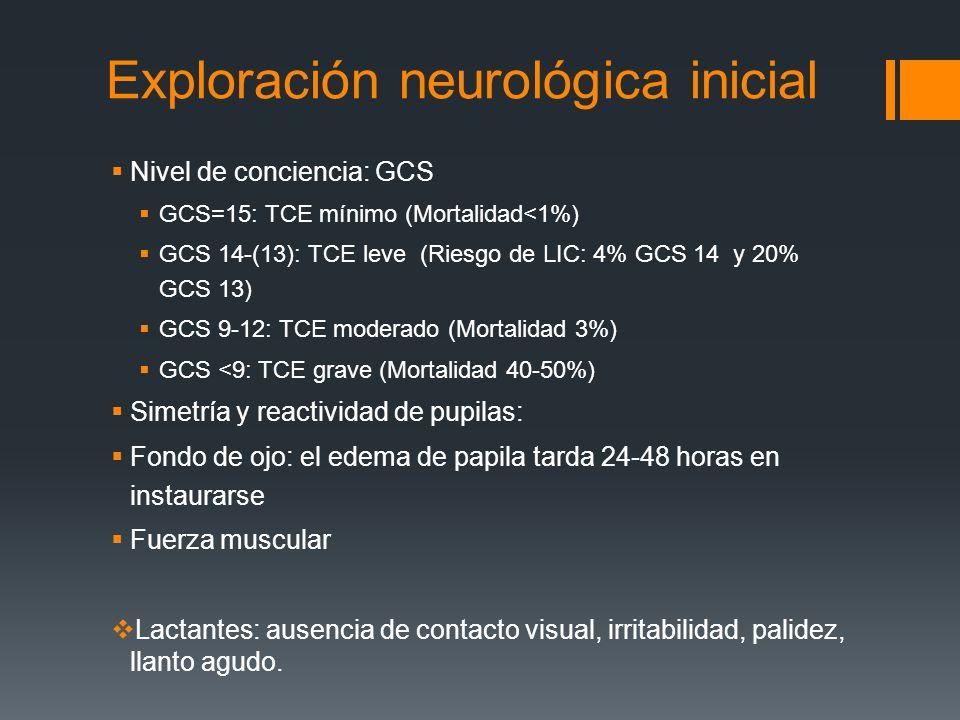 Exploración neurológica inicial Nivel de conciencia: GCS GCS=15: TCE mínimo (Mortalidad<1%) GCS 14-(13): TCE leve (Riesgo de LIC: 4% GCS 14 y 20% GCS