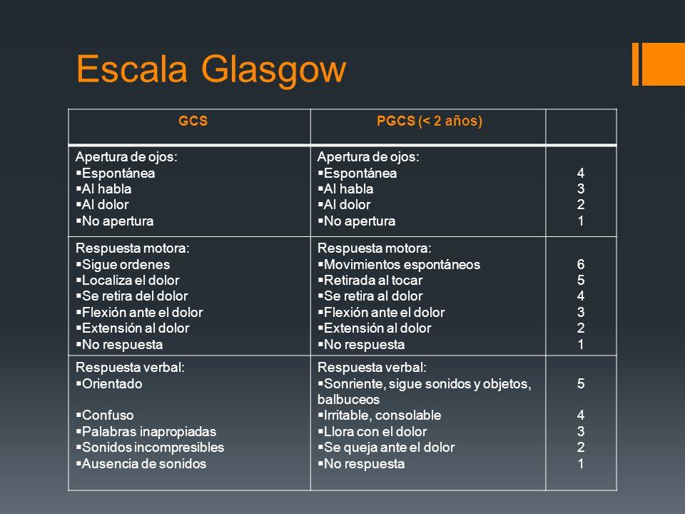 Escala Glasgow GCS PGCS (< 2 años) Apertura de ojos: Espontánea Al habla Al dolor No apertura Apertura de ojos: Espontánea Al habla Al dolor No apertu