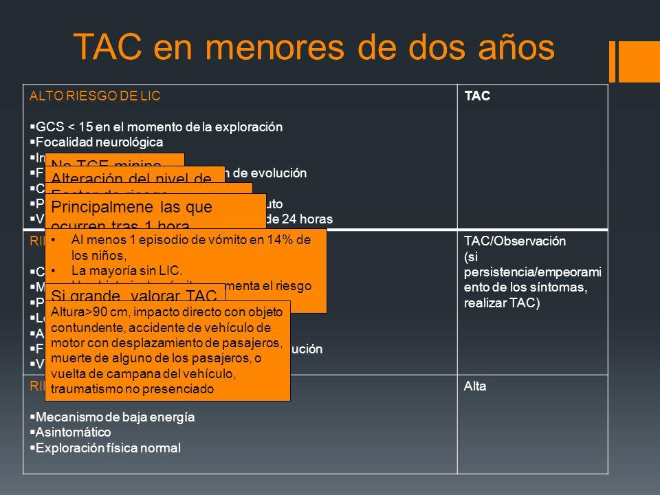 TAC en menores de dos años ALTO RIESGO DE LIC GCS < 15 en el momento de la exploración Focalidad neurológica Irritabilidad persistente Fractura de crá
