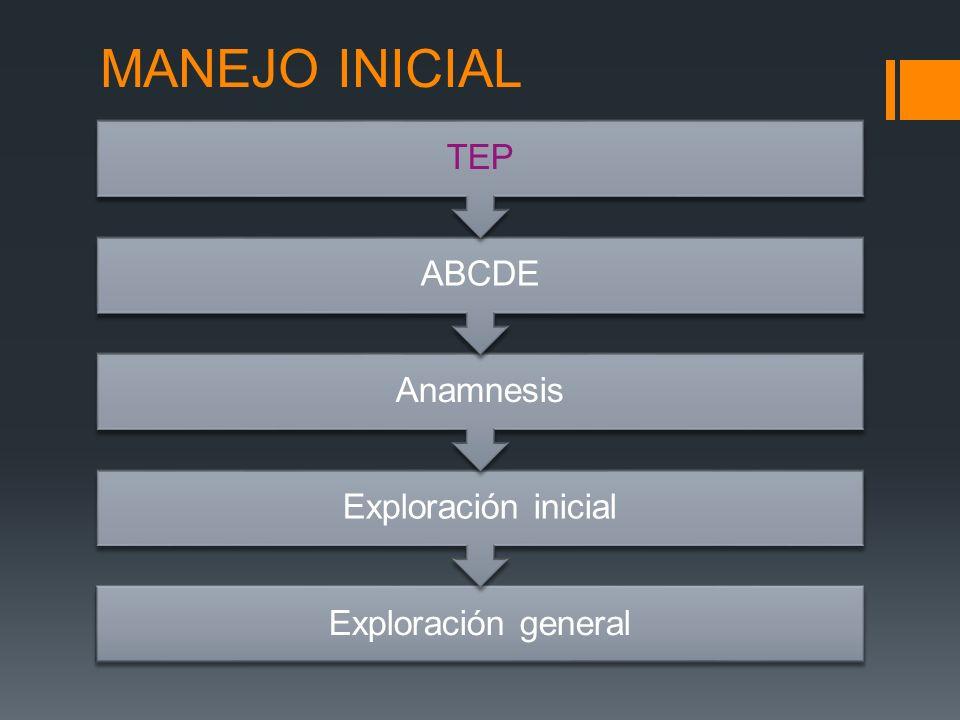 MANEJO INICIAL Exploración general Exploración inicial Anamnesis ABCDE TEP