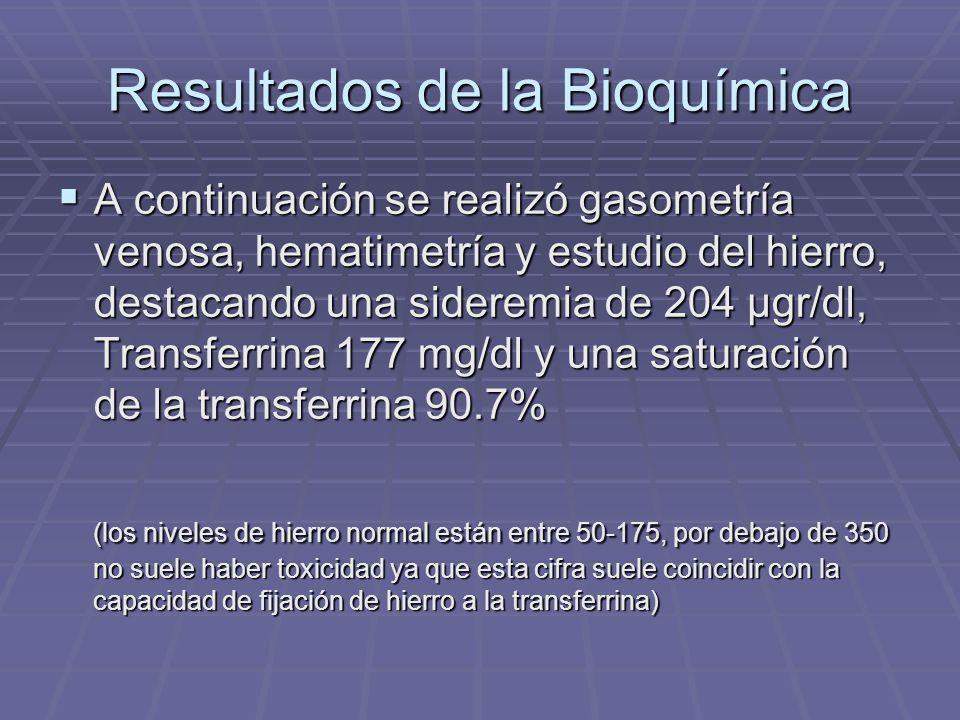 Resultados de la Bioquímica A continuación se realizó gasometría venosa, hematimetría y estudio del hierro, destacando una sideremia de 204 μgr/dl, Tr