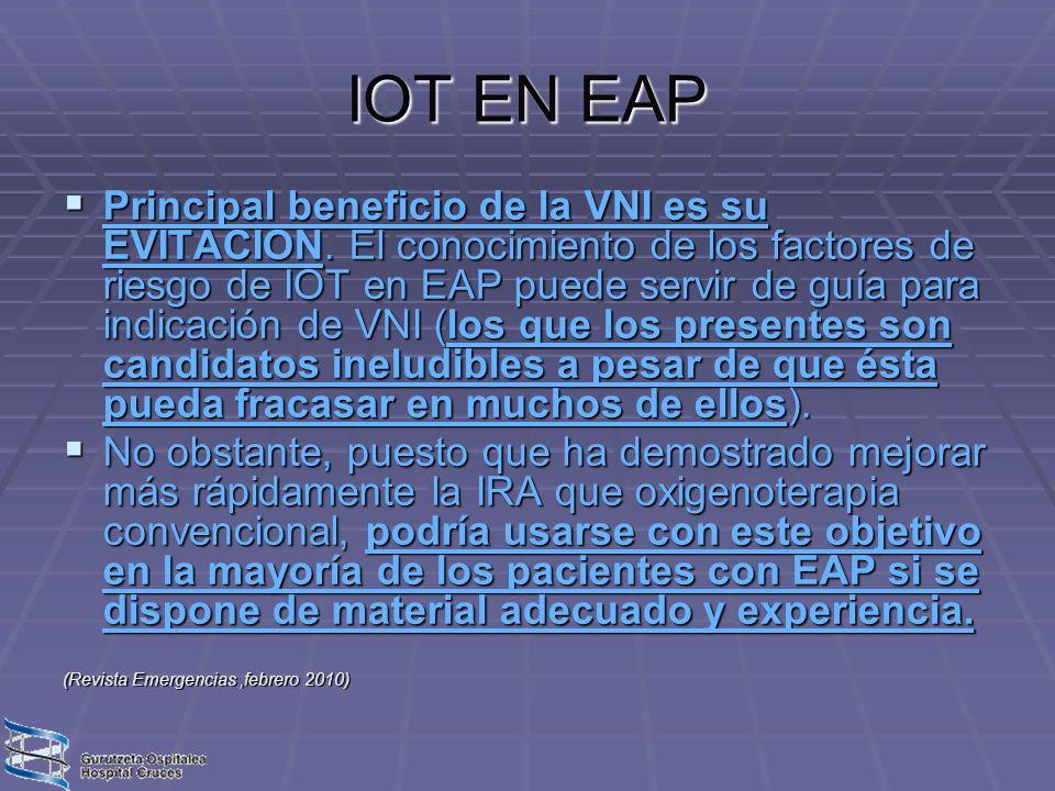 IOT EN EAP Principal beneficio de la VNI es su EVITACION. El conocimiento de los factores de riesgo de IOT en EAP puede servir de guía para indicación