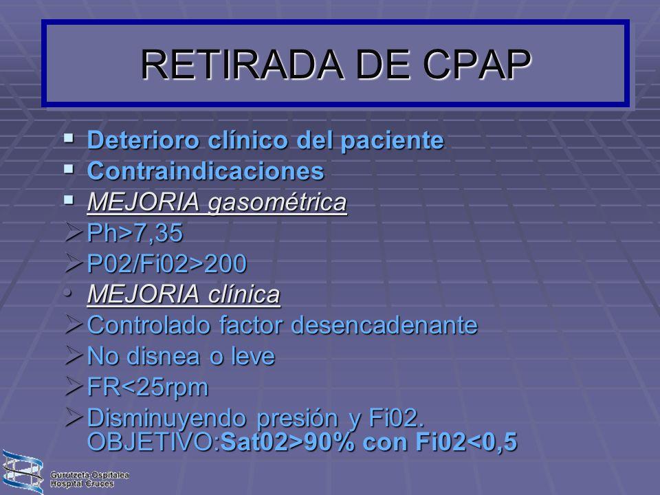 Deterioro clínico del paciente Deterioro clínico del paciente Contraindicaciones Contraindicaciones MEJORIA gasométrica MEJORIA gasométrica Ph>7,35 Ph