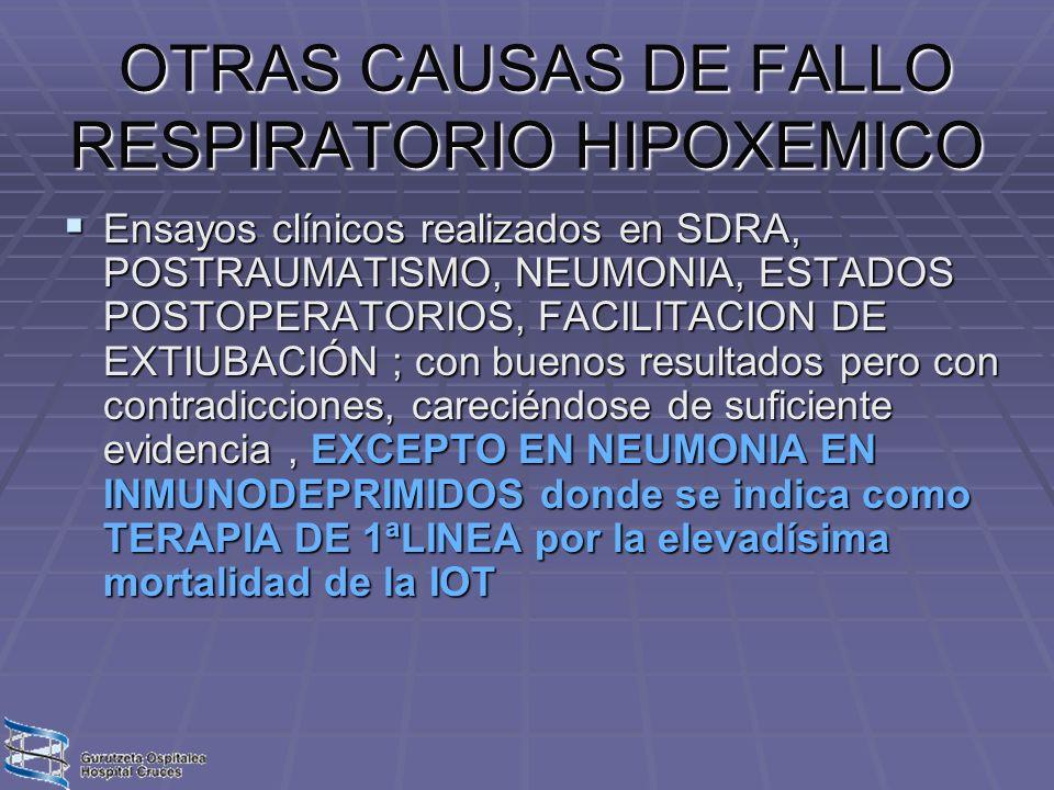 OTRAS CAUSAS DE FALLO RESPIRATORIO HIPOXEMICO OTRAS CAUSAS DE FALLO RESPIRATORIO HIPOXEMICO Ensayos clínicos realizados en SDRA, POSTRAUMATISMO, NEUMO