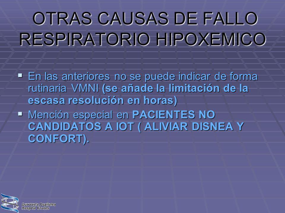 OTRAS CAUSAS DE FALLO RESPIRATORIO HIPOXEMICO OTRAS CAUSAS DE FALLO RESPIRATORIO HIPOXEMICO En las anteriores no se puede indicar de forma rutinaria V