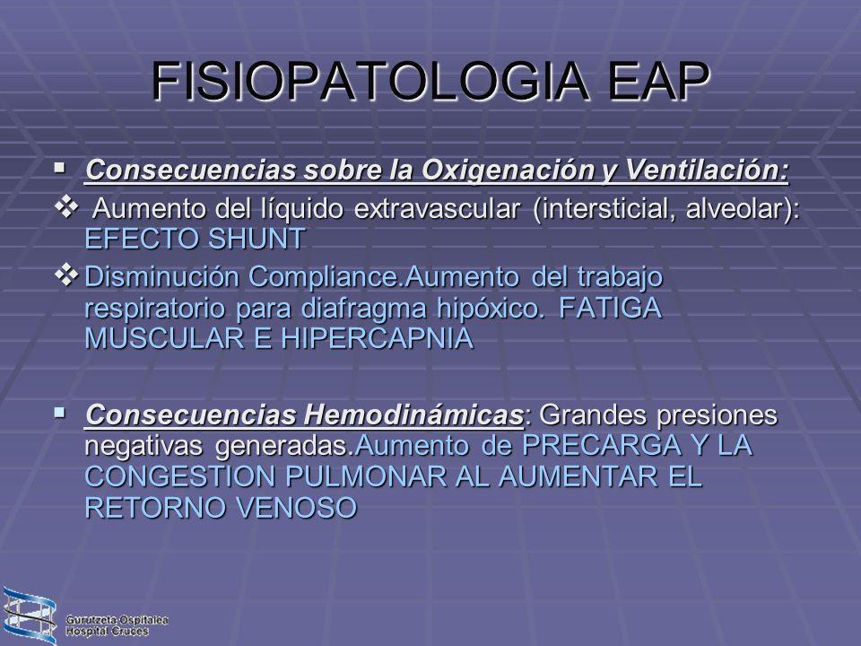 FISIOPATOLOGIA EAP Consecuencias sobre la Oxigenación y Ventilación: Consecuencias sobre la Oxigenación y Ventilación: Aumento del líquido extravascul