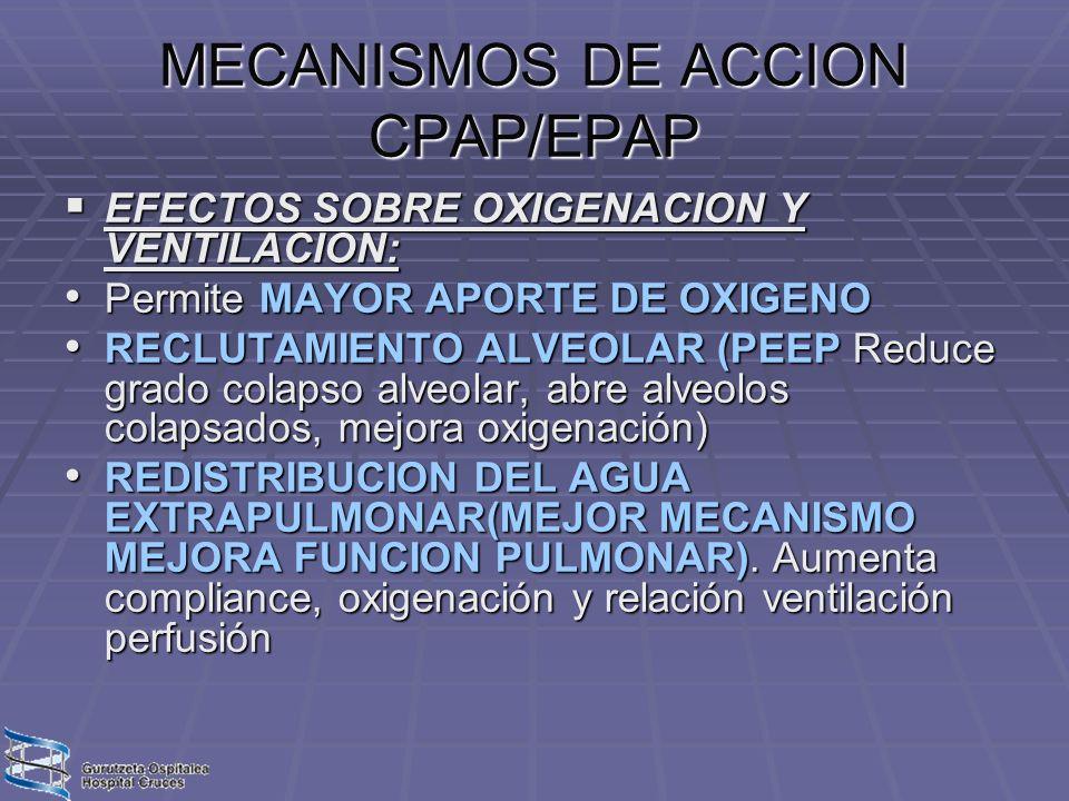 MECANISMOS DE ACCION CPAP/EPAP EFECTOS SOBRE OXIGENACION Y VENTILACION: EFECTOS SOBRE OXIGENACION Y VENTILACION: Permite MAYOR APORTE DE OXIGENO Permi