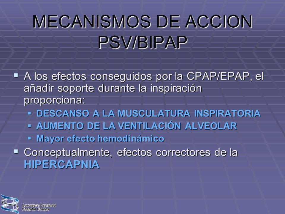 MECANISMOS DE ACCION PSV/BIPAP A los efectos conseguidos por la CPAP/EPAP, el añadir soporte durante la inspiración proporciona: A los efectos consegu