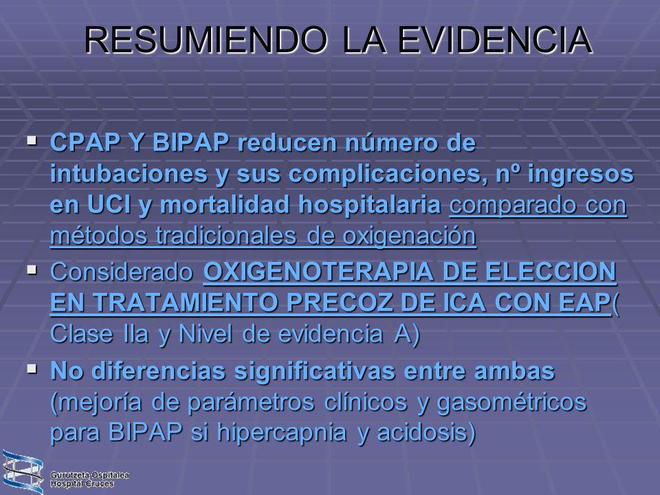 RESUMIENDO LA EVIDENCIA CPAP Y BIPAP reducen número de intubaciones y sus complicaciones, nº ingresos en UCI y mortalidad hospitalaria comparado con m
