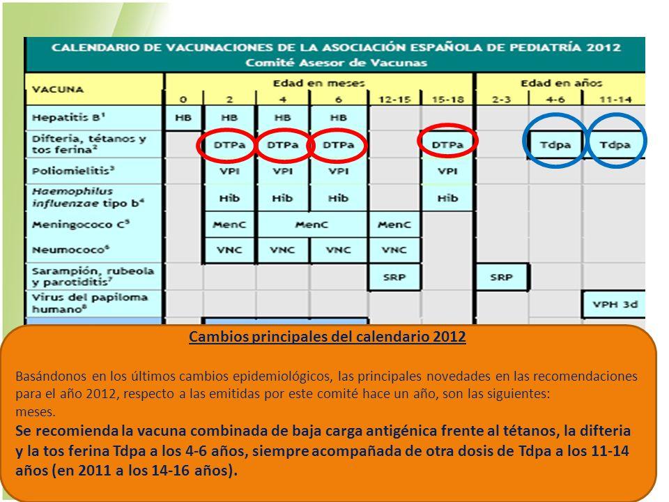 Cambios principales del calendario 2012 Basándonos en los últimos cambios epidemiológicos, las principales novedades en las recomendaciones para el añ