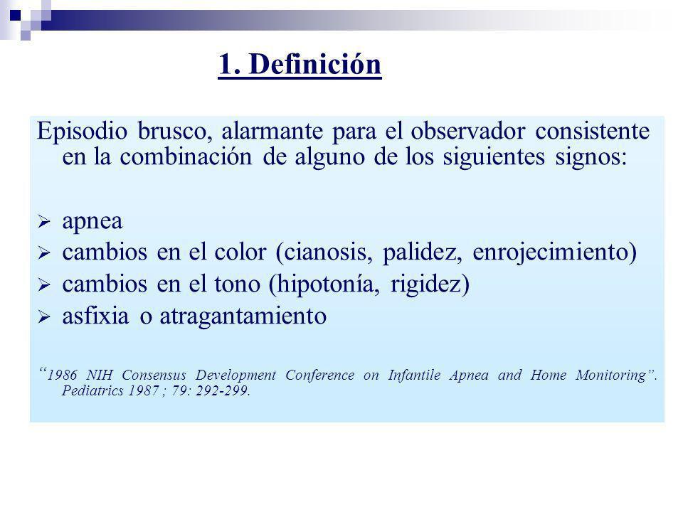 2.Pruebas complementarias Hematimetría.