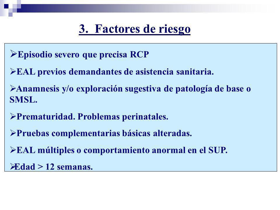 Anamnesis y EF.