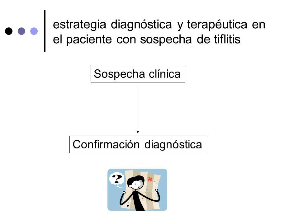 estrategia diagnóstica y terapéutica en el paciente con sospecha de tiflitis Sospecha clínica Confirmación diagnóstica