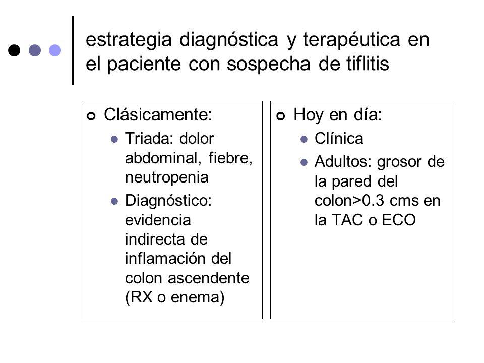 estrategia diagnóstica y terapéutica en el paciente con sospecha de tiflitis Clásicamente: Triada: dolor abdominal, fiebre, neutropenia Diagnóstico: e