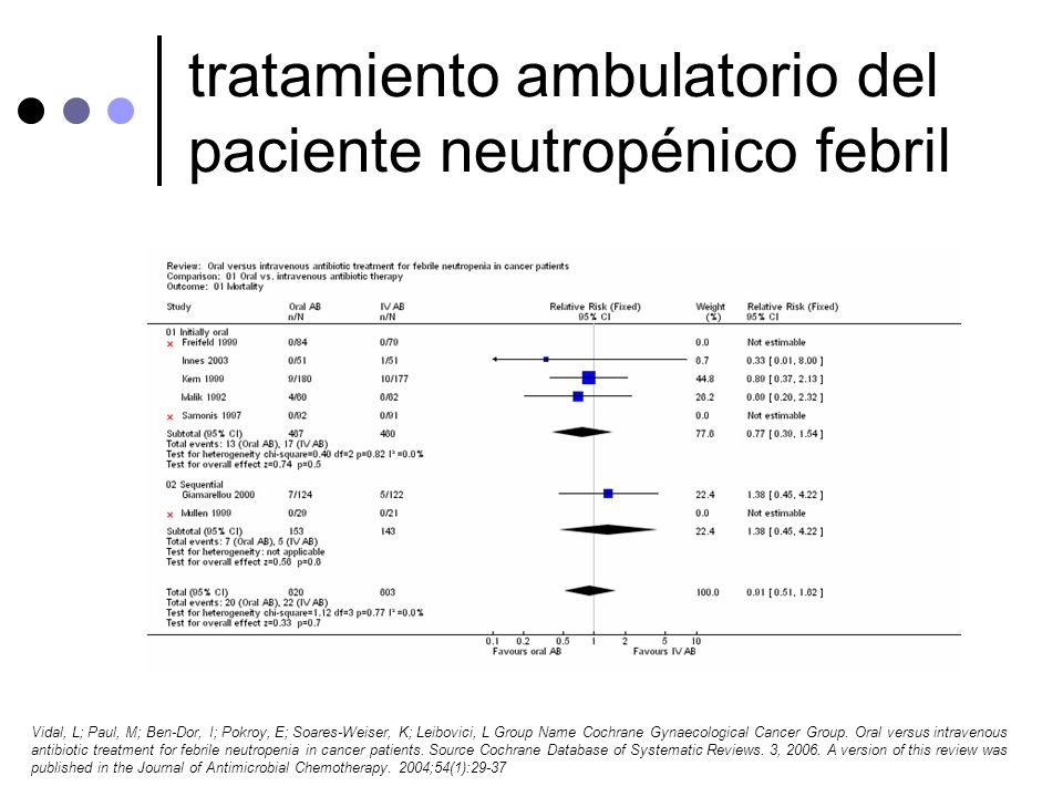 tratamiento ambulatorio del paciente neutropénico febril Vidal, L; Paul, M; Ben-Dor, I; Pokroy, E; Soares-Weiser, K; Leibovici, L Group Name Cochrane
